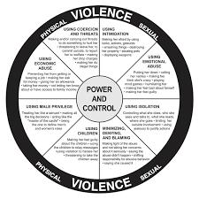 Power & Control Wheel