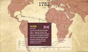 The Transatlantic Slave Trade in 2 Minutes