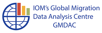 Global Migration Data Analysis Center