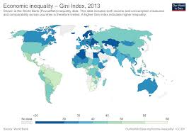 Global Economic Inequality